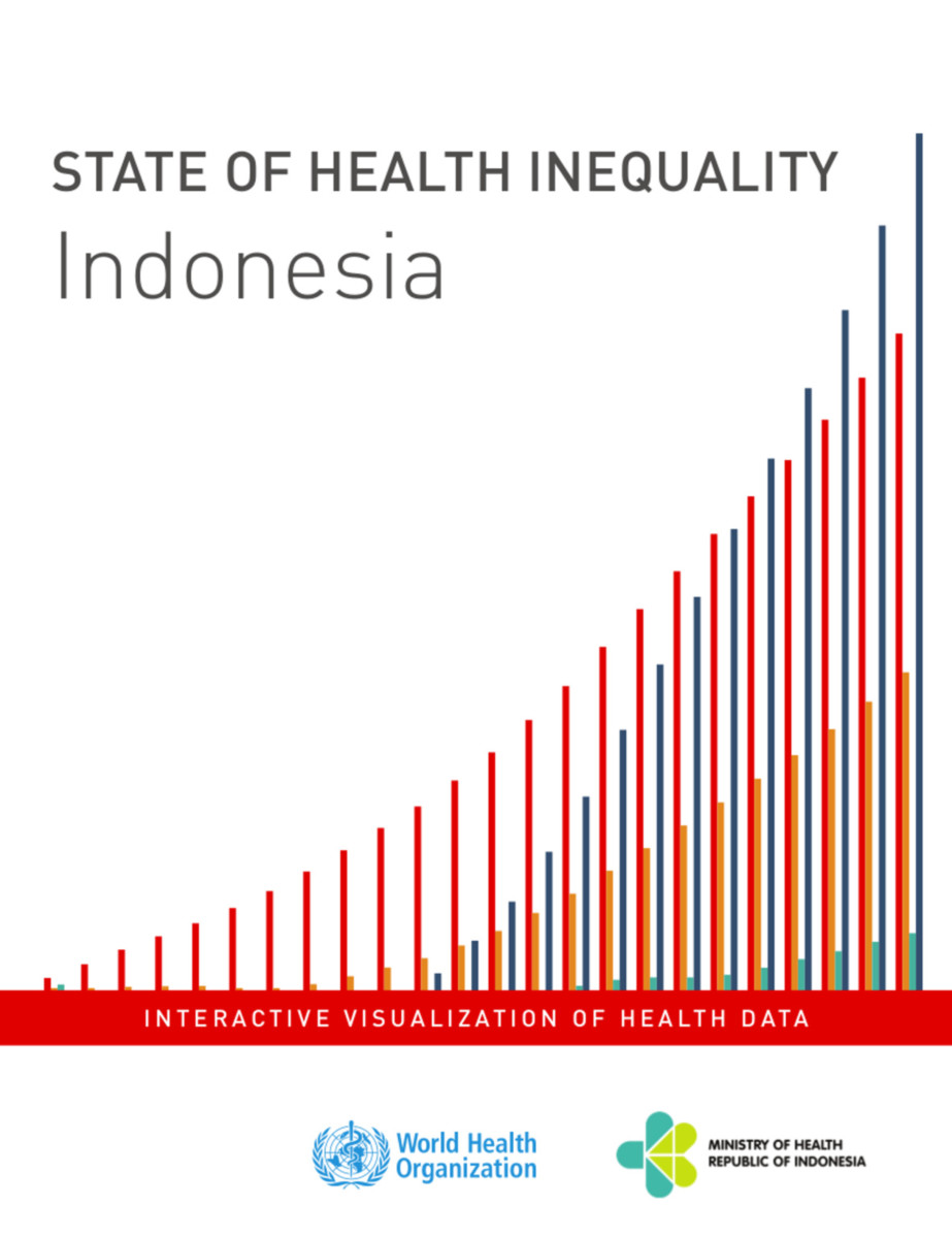 State of Health Inequality - Indonesia