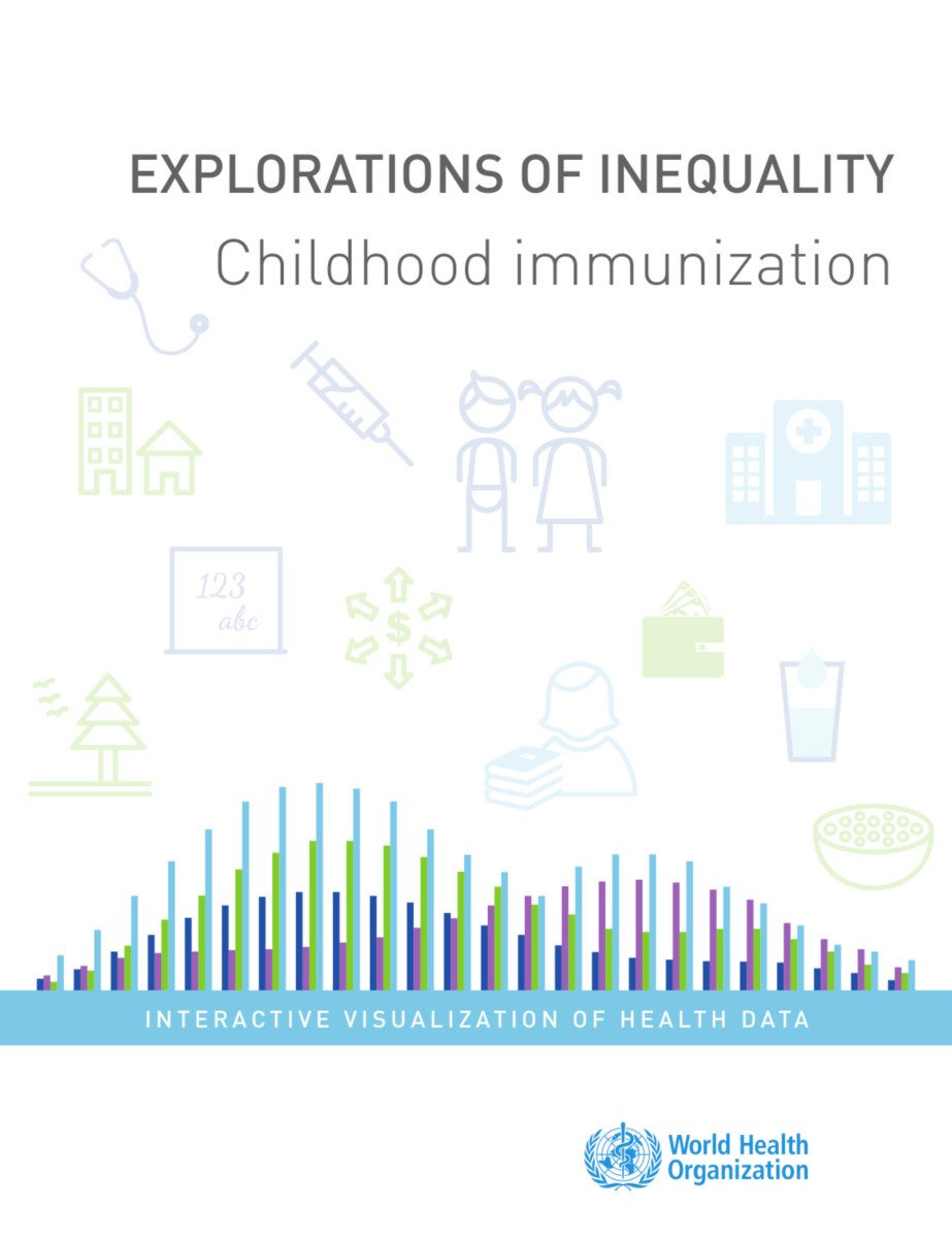Explorations of Inequality - Childhood Immunization